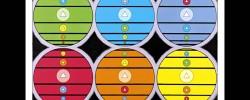 Symboler i DEV 6 (del 3 av 4) Utveckling, döden och det levande väsendet – Ole Therkelsen